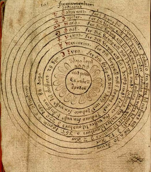 ptolemaic system of astronomy - photo #38