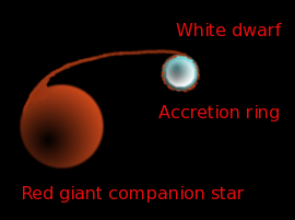 white dwarf red giant - photo #1