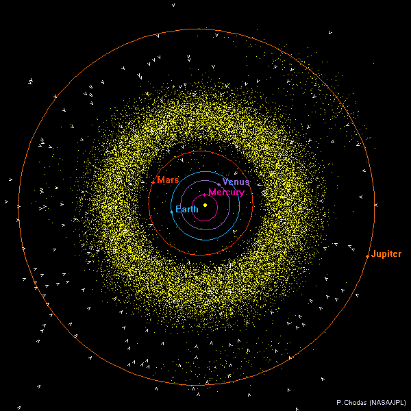 outer solar system orbits - photo #17