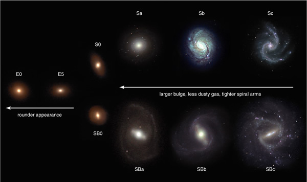 types of two spiral galaxies - photo #42