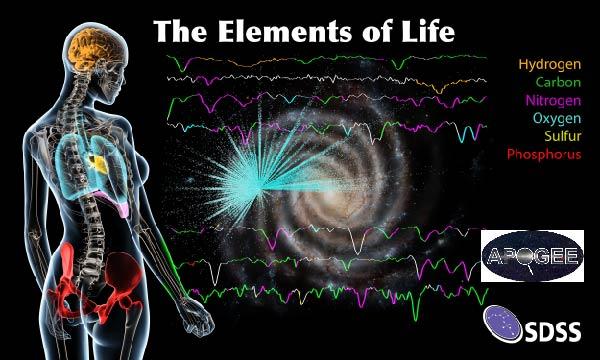 ElementsInSpace_V6_Dec30_2Kb