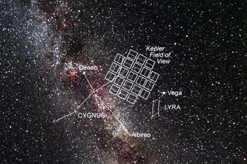 Kepler/Tess asteroseismology